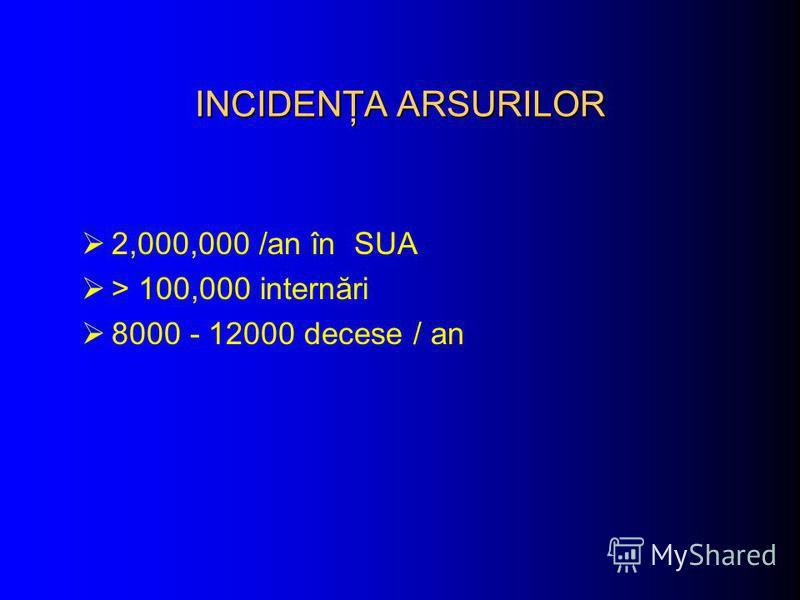 INCIDENŢA ARSURILOR 2,000,000 /an în SUA > 100,000 internări 8000 - 12000 decese / an
