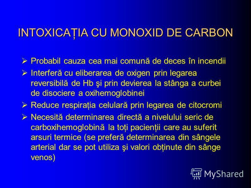 INTOXICAŢIA CU MONOXID DE CARBON Probabil cauza cea mai comună de deces în incendii Interferă cu eliberarea de oxigen prin legarea reversibilă de Hb şi prin devierea la stânga a curbei de disociere a oxihemoglobinei Reduce respiraţia celulară prin le