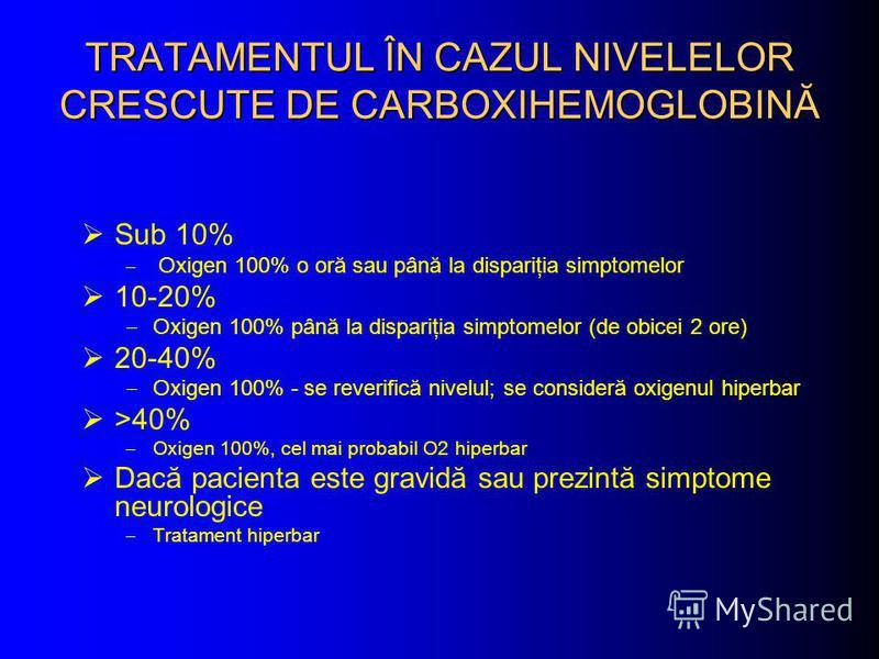 TRATAMENTUL ÎN CAZUL NIVELELOR CRESCUTE DE CARBOXIHEMOGLOBINĂ Sub 10% Oxigen 100% o oră sau până la dispariţia simptomelor 10-20% Oxigen 100% până la dispariţia simptomelor (de obicei 2 ore) 20-40% Oxigen 100% - se reverifică nivelul; se consideră ox
