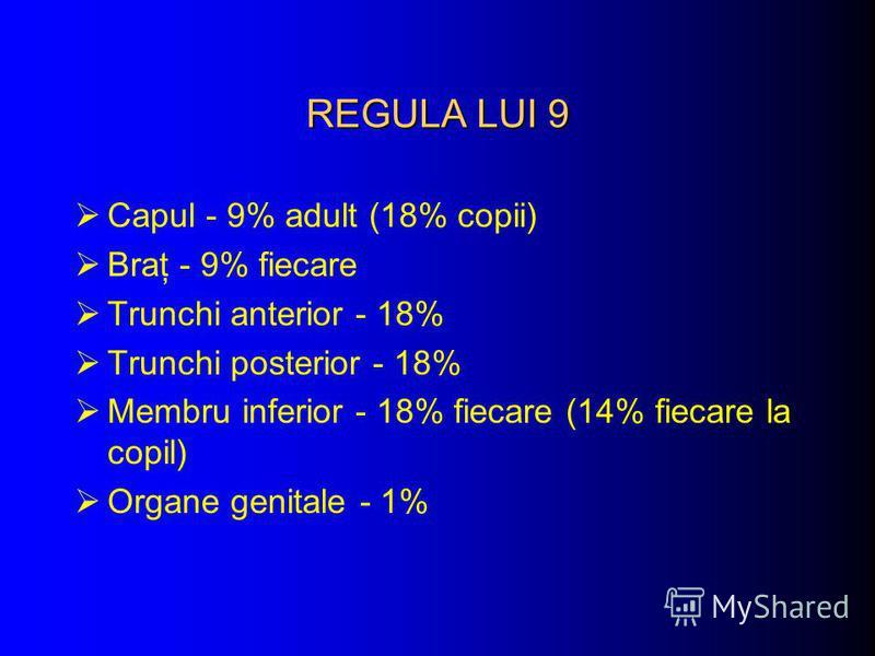 REGULA LUI 9 Capul - 9% adult (18% copii) Braţ - 9% fiecare Trunchi anterior - 18% Trunchi posterior - 18% Membru inferior - 18% fiecare (14% fiecare la copil) Organe genitale - 1%
