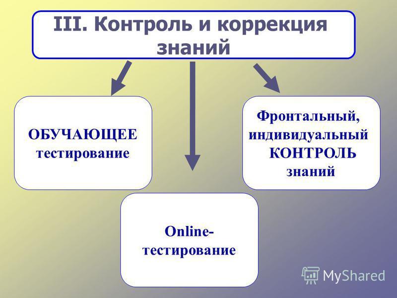 ОБУЧАЮЩЕЕ тестирование Фронтальный, индивидуальный КОНТРОЛЬ знаний III. Контроль и коррекция знаний Online- тестирование