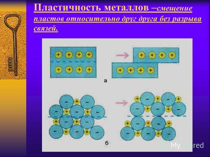 Изменение свойств: По группе 1 число электронов на внешнем слое не изменяется 2 радиус атома увеличивается 3 электроотрицательность уменьшается 4 восстановительные свойства усиливаются 5 металлические свойства усиливаются