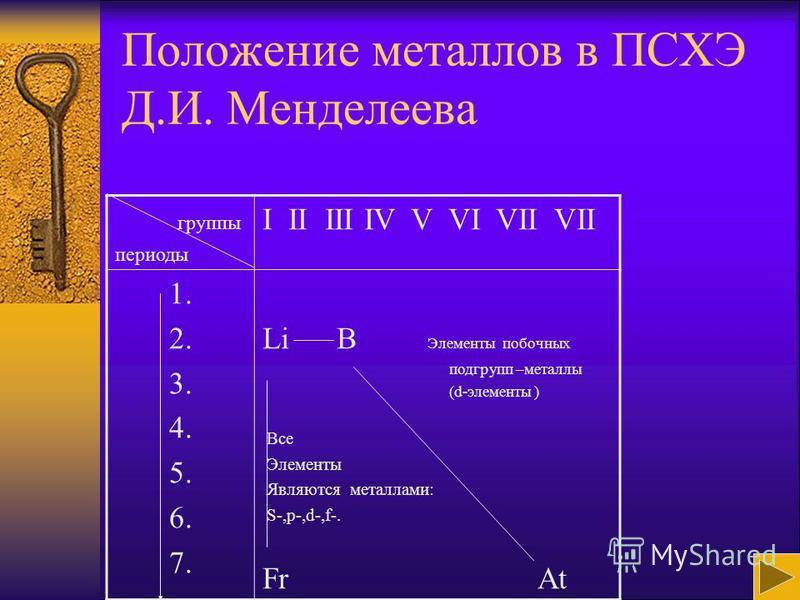 Общая характеристика металлов Разработала учитель технологии Гусева Т.И.
