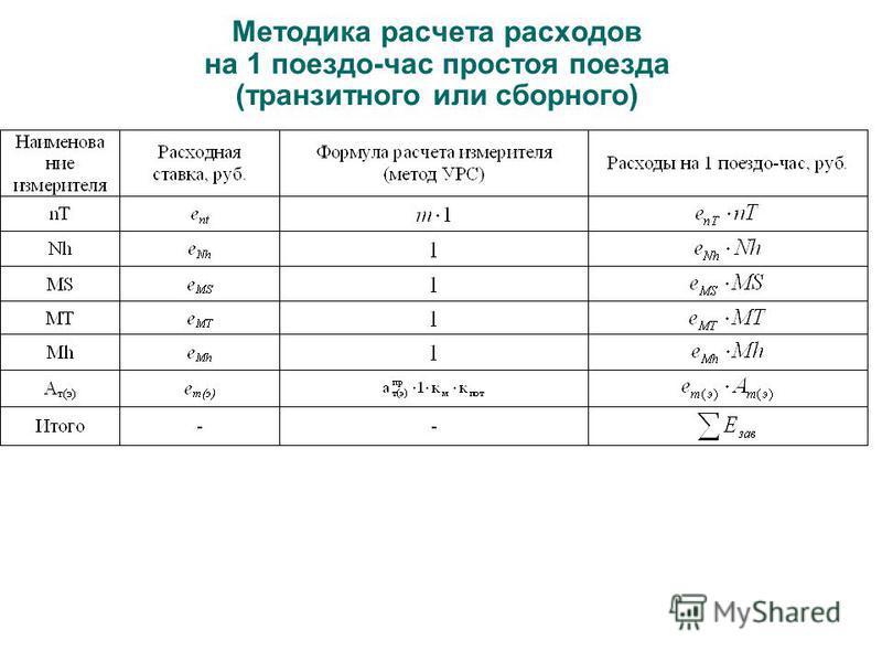 Методика расчета расходов на 1 поездовввввв-час простоя поезда (транзитного или сборного)