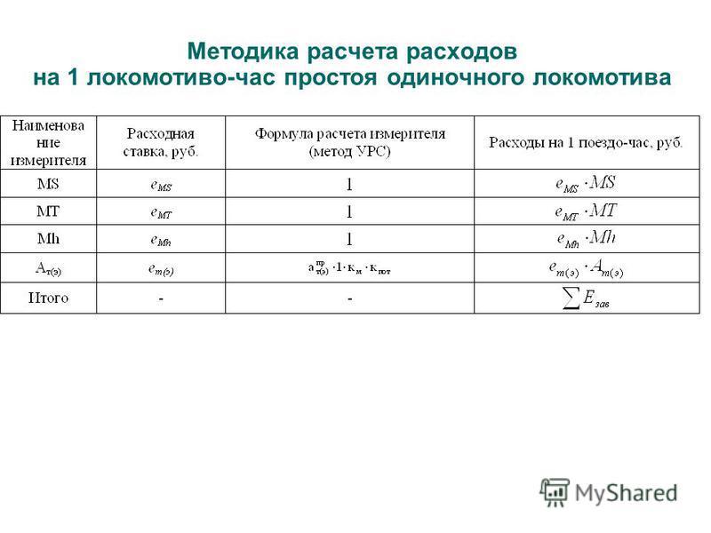 Методика расчета расходов на 1 локомотива-час простоя одиночного локомотива