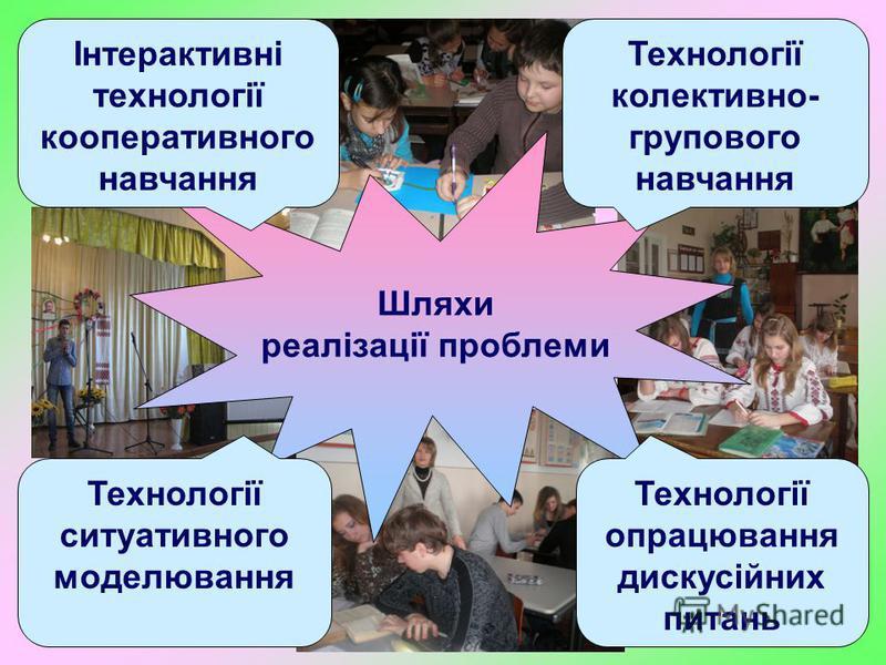 Шляхи реалізації проблеми Технології колективно- групового навчання Технології ситуативного моделювання Інтерактивні технології кооперативного навчання Технології опрацювання дискусійних питань