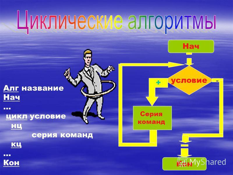 Алг название Нач … цикл условие нц серия команд кц … Кон Нач Кон условие Серия команд + -