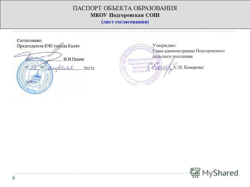 ПАСПОРТ ОБЪЕКТА ОБРАЗОВАНИЯ МКОУ Подгоренская СОШ (лист согласования)