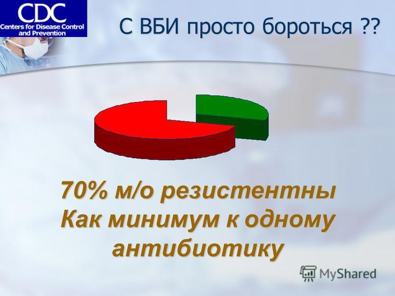 70% м/о резистентны Как минимум к одному антибиотику С ВБИ просто бороться ??