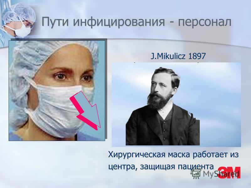 Пути инфицирования - персонал J.Mikulicz 1897 Хирургическая маска работает из центра, защищая пациента