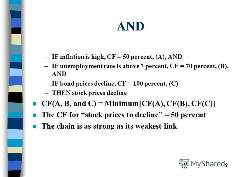 9 AND –IF inflation is high, CF = 50 percent, (A), AND –IF unemployment rate is above 7 percent, CF = 70 percent, (B), AND –IF bond prices decline, CF = 100 percent, (C) –THEN stock prices decline CF(A, B, and C) = Minimum[CF(A), CF(B), CF(C)] The CF