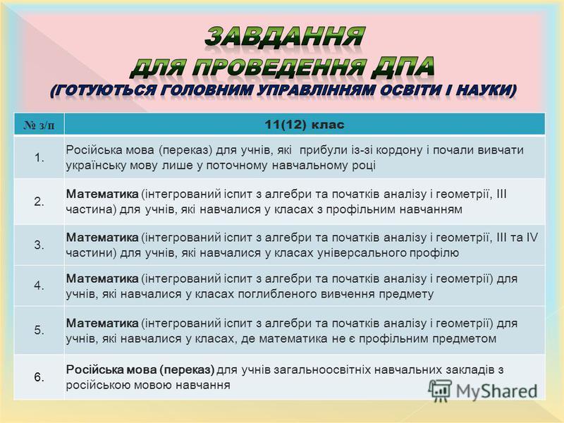 з/п 11(12) клас 1. Російська мова (переказ) для учнів, які прибули із-зі кордону і почали вивчати українську мову лише у поточному навчальному році 2. Математика (інтегрований іспит з алгебри та початків аналізу і геометрії, ІІІ частина) для учнів, я
