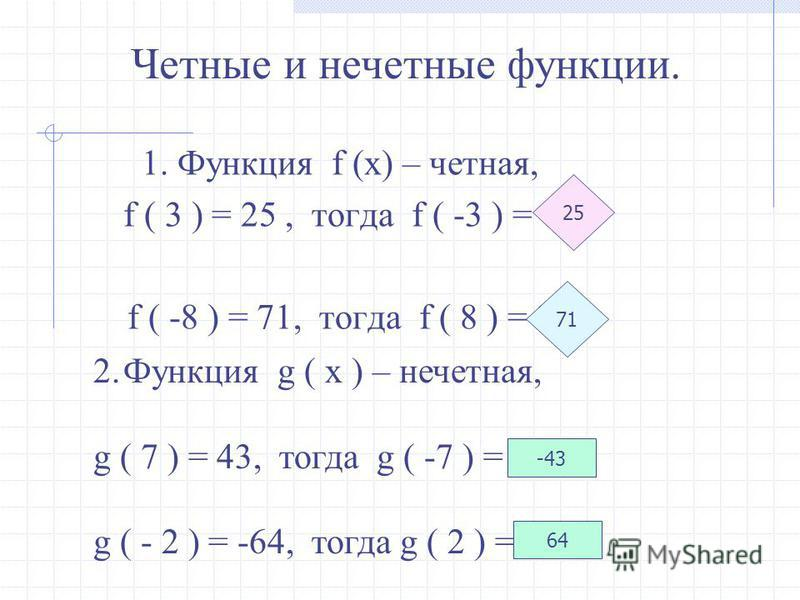 1. Функция f (x) – четная, f ( 3 ) = 25, тогда f ( -3 ) = ? f ( -8 ) = 71, тогда f ( 8 ) = ? 25 71 2. Функция g ( x ) – нечетная, g ( 7 ) = 43, тогда g ( -7 ) = ? g ( - 2 ) = -64, тогда g ( 2 ) = ? -43 64 Четные и нечетные функции.