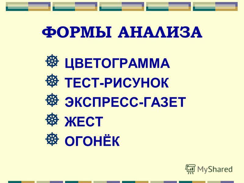 ФОРМЫ АНАЛИЗА ЦВЕТОГРАММА ТЕСТ-РИСУНОК ЭКСПРЕСС-ГАЗЕТ ЖЕСТ ОГОНЁК