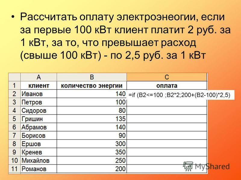 Рассчитать оплату электроэнергии, если за первые 100 к Вт клиент платит 2 руб. за 1 к Вт, за то, что превышает расход (свыше 100 к Вт) - по 2,5 руб. за 1 к Вт =if (В2<=100 ;B2*2;200+(B2-100)*2,5)