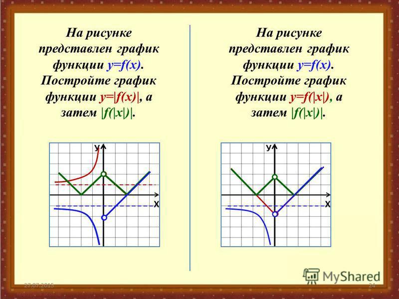 27.07.201524 На рисунке представлен график функции у=f(x). Постройте график функции у=f(|x|), а затем |f(|x|)|. На рисунке представлен график функции у=f(x). Постройте график функции у=|f(x)|, а затем |f(|x|)|. Х У Х У