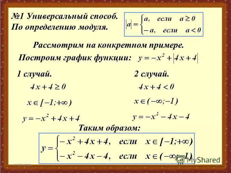 27.07.20153 1 Универсальный способ. По определению модуля. Рассмотрим на конкретном примере. Построим график функции: 1 случай.2 случай. Таким образом: