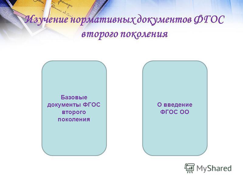 Изучение нормативных документов ФГОС второго поколения Базовые документы ФГОС второго поколения О введение ФГОС ОО