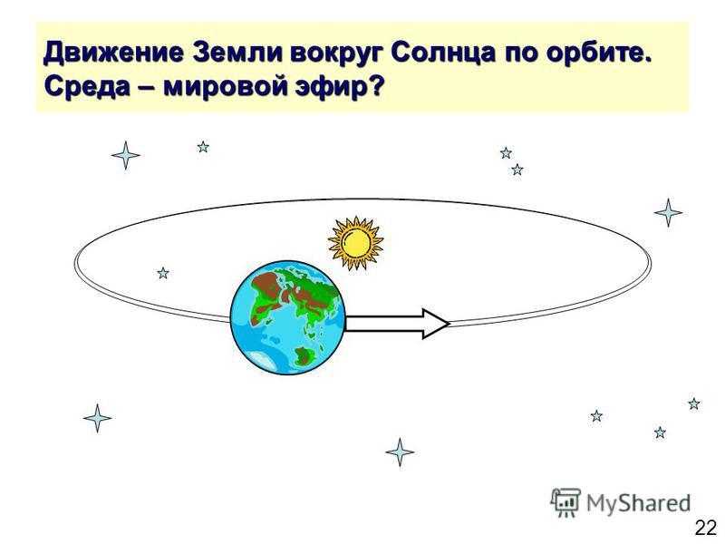 22 Движение Земли вокруг Солнца по орбите. Среда – мировой эфир?