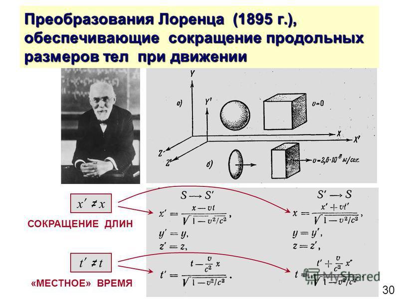 30 Преобразования Лоренца (1895 г.), обеспечивающие сокращение продольных размеров тел при движении «МЕСТНОЕ» ВРЕМЯ t x СОКРАЩЕНИЕ ДЛИН