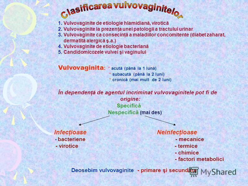 1. Vulvovaginite de etiologie hlamidiană, virotică 2. Vulvovaginite la prezenţa unei patologii a tractului urinar 3. Vulvovaginite ca consecinţă a maladiilor concomitente (diabet zaharat, dermatită alergică ş.a.) 4. Vulvovaginite de etiologie bacteri