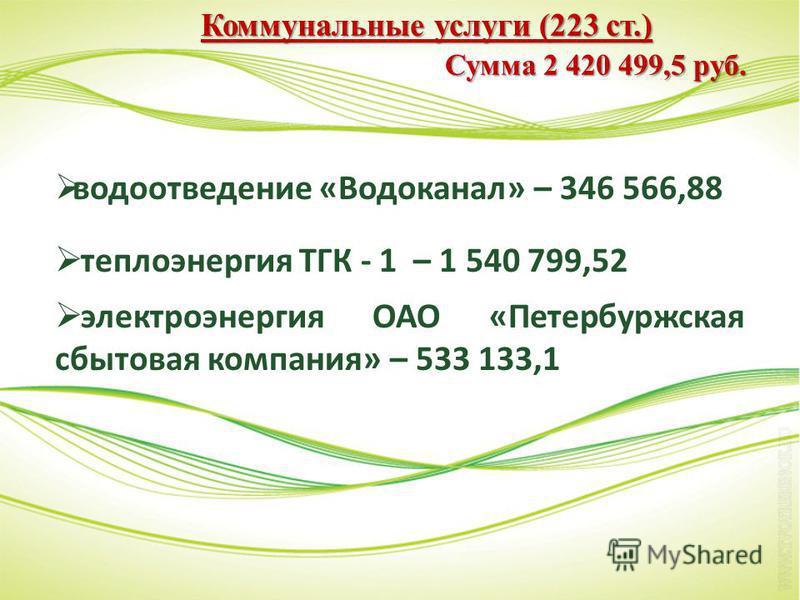 Коммунальные услуги (223 ст.) Сумма 2 420 499,5 руб. водоотведение «Водоканал» – 346 566,88 теплоэнергия ТГК - 1 – 1 540 799,52 электроэнергия ОАО «Петербуржская сбытовая компания» – 533 133,1