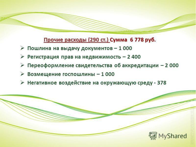 Прочие расходы (290 ст.) Сумма 6 778 руб. Пошлина на выдачу документов – 1 000 Регистрация прав на недвижимость – 2 400 Переоформление свидетельства об аккредитации – 2 000 Возмещение госпошлины – 1 000 Негативное воздействие на окружающую среду - 37