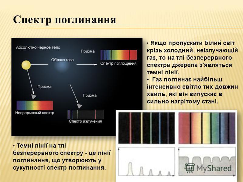 Якщо пропускати білий світ крізь холодний, неізлучающій газ, то на тлі безперервного спектра джерела з'являться темні лінії. Газ поглинає найбільш інтенсивно світло тих довжин хвиль, які він випускає в сильно нагрітому стані. Темні лінії на тлі безпе