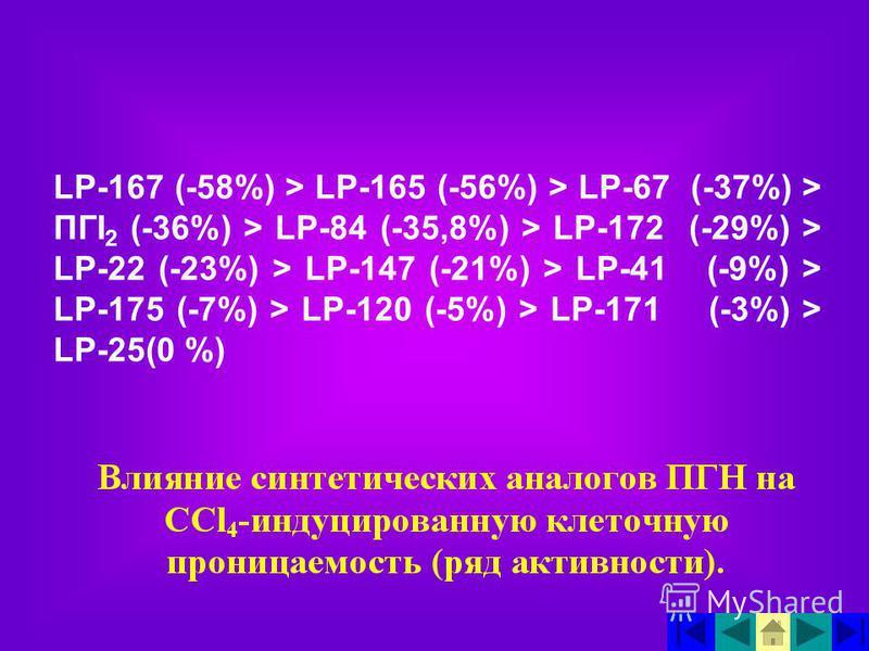 LP-167 (-58%) > LP-165 (-56%) > LP-67 (-37%) > ПГI 2 (-36%) > LP-84 (-35,8%) > LP-172 (-29%) > LP-22 (-23%) > LP-147 (-21%) > LP-41 (-9%) > LP-175 (-7%) > LP-120 (-5%) > LP-171 (-3%) > LP-25(0 %)