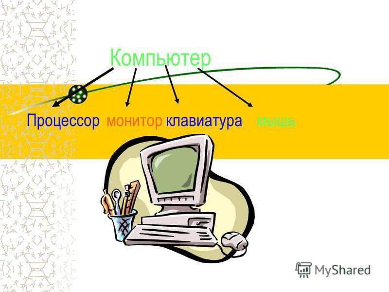 Компьютер Процессор монитор клавиатура мышь