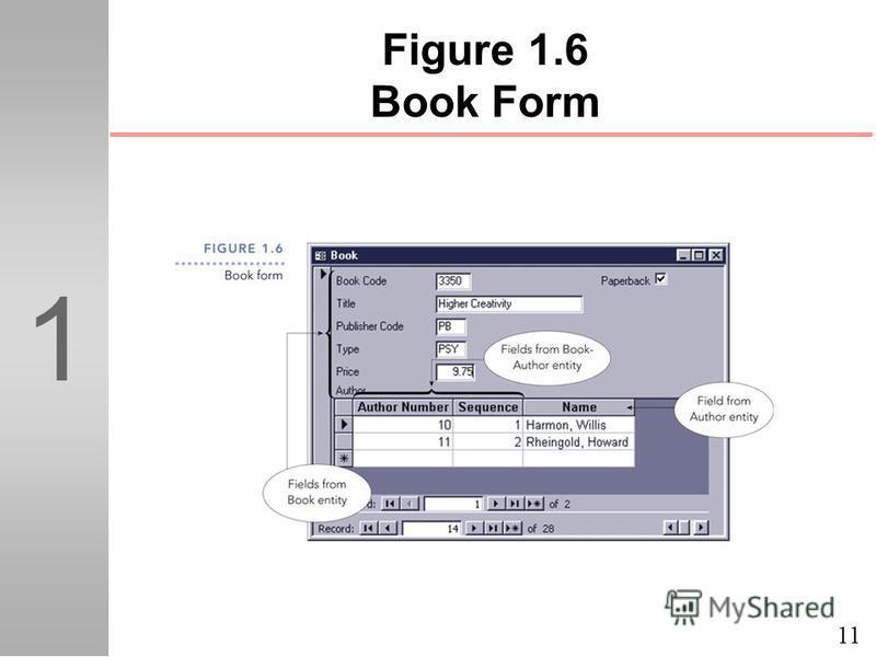 11 1 Figure 1.6 Book Form