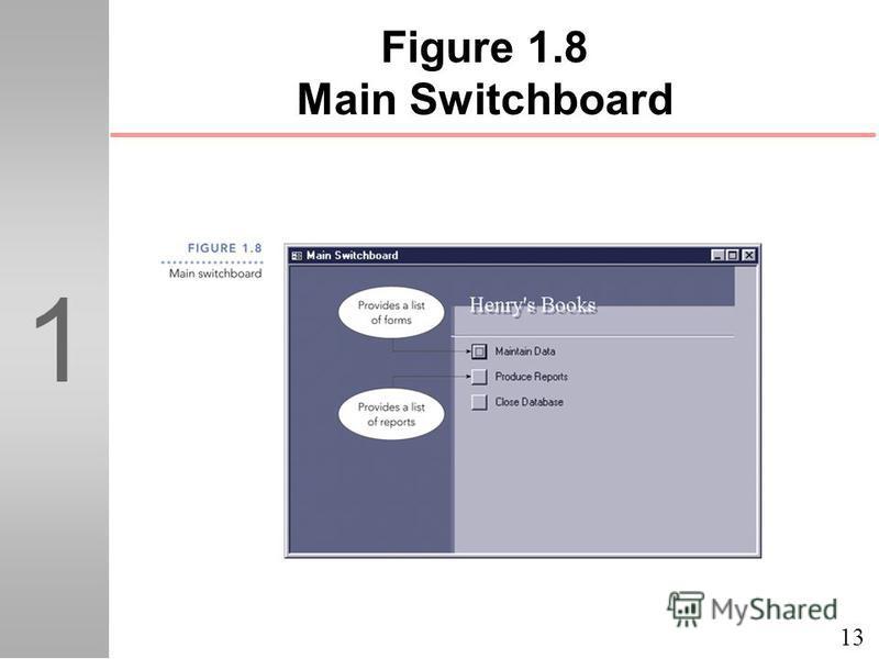 13 1 Figure 1.8 Main Switchboard
