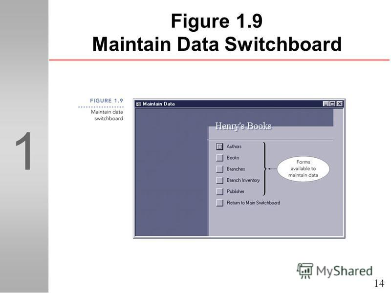 14 1 Figure 1.9 Maintain Data Switchboard