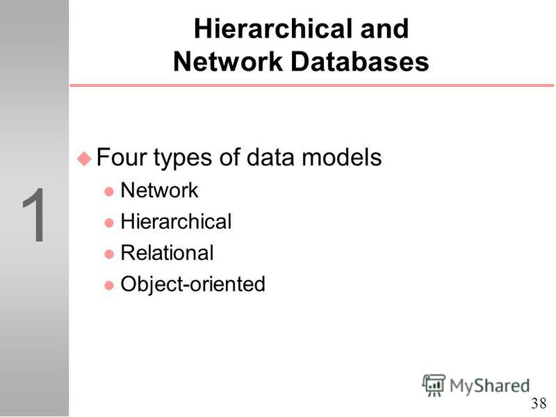 38 1 Hierarchical and Network Databases u Four types of data models l Network l Hierarchical l Relational l Object-oriented