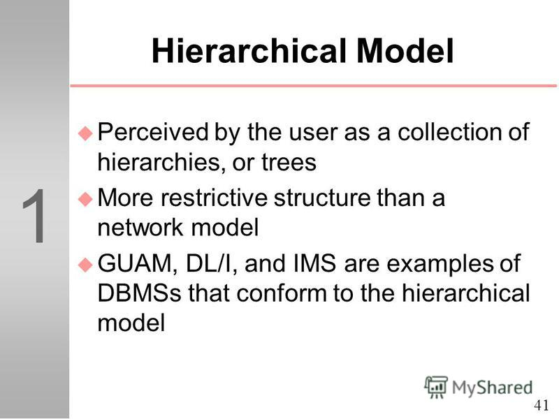 41 1 Hierarchical Model u Perceived by the user as a collection of hierarchies, or trees u More restrictive structure than a network model u GUAM, DL/I, and IMS are examples of DBMSs that conform to the hierarchical model