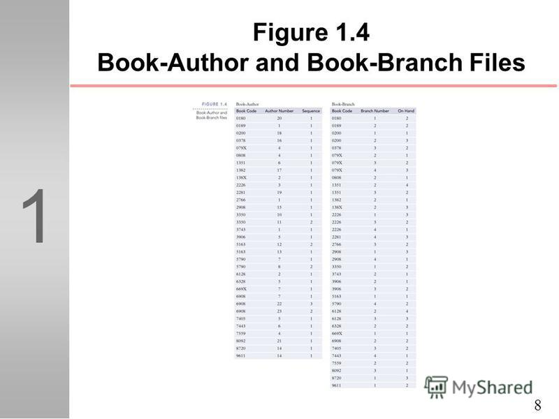 8 1 Figure 1.4 Book-Author and Book-Branch Files