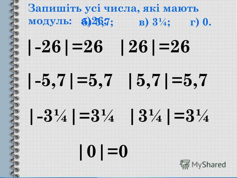Запишіть усі числа, які мають модуль: а)26; |-26|=26|26|=26 б) 5,7; |-5,7|=5,7|5,7|=5,7 в) 3¼; |-3¼|=3¼|3¼|=3¼ г) 0. |0|=0