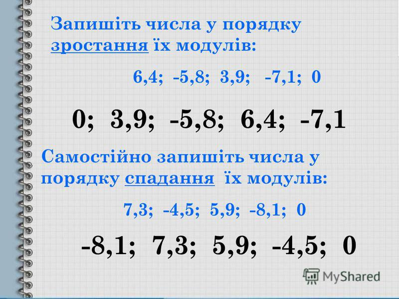 Запишіть числа у порядку зростання їх модулів: 6,4; -5,8; 3,9; -7,1; 0 0; 3,9; -5,8; 6,4; -7,1 Самостійно запишіть числа у порядку спадання їх модулів: 7,3; -4,5; 5,9; -8,1; 0 -8,1; 7,3; 5,9; -4,5; 0