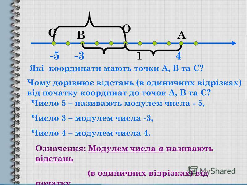 О 1 АВ Які координати мають точки А, В та С? 4-3 Чому дорівнює відстань (в одиничних відрізках) від початку координат до точок А, В та С? С -5 Число 5 – називають модулем числа - 5, Число 3 – модулем числа -3, Число 4 – модулем числа 4. Означення: Мо