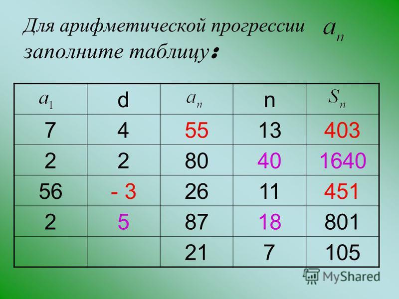 Для арифметической прогрессии заполните таблицу : dn 745513403 2280401640 56- 32611451 258718801 217105