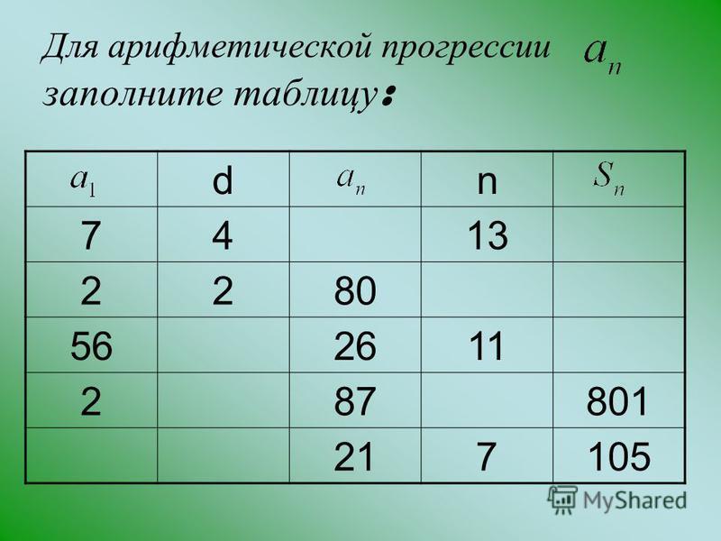 Для арифметической прогрессии заполните таблицу : dn 7413 2280 562611 287801 217105