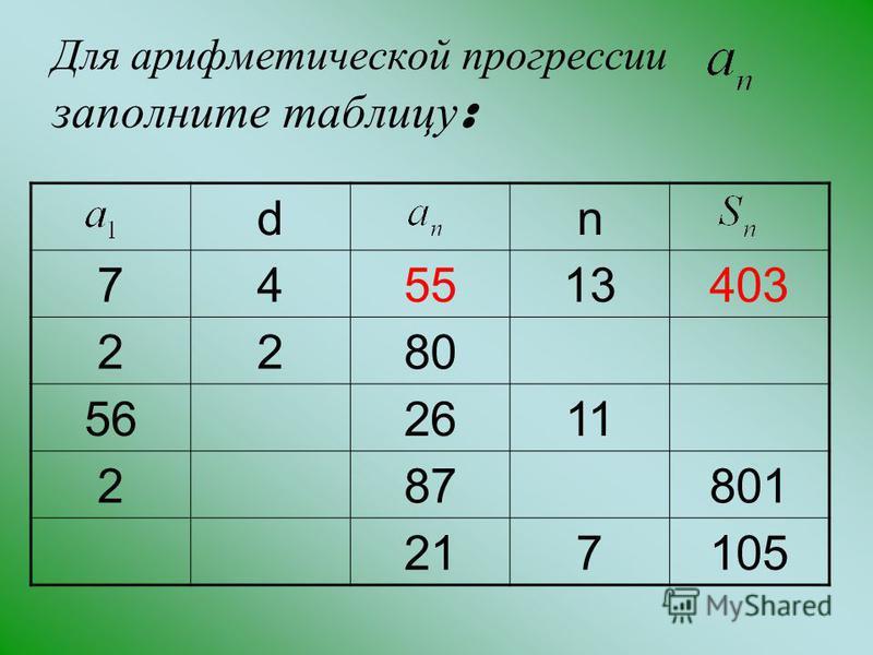 Для арифметической прогрессии заполните таблицу : dn 745513403 2280 562611 287801 217105