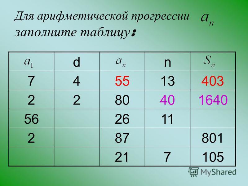 Для арифметической прогрессии заполните таблицу : dn 745513403 2280401640 562611 287801 217105