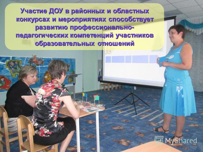 Участие ДОУ в районных и областных конкурсах и мероприятиях способствует развитию профессионально- педагогических компетенций участников образовательных отношений