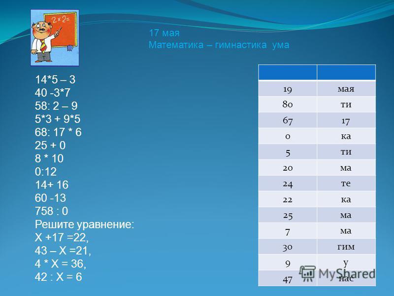 14*5 – 3 40 -3*7 58: 2 – 9 5*3 + 9*5 68: 17 * 6 25 + 0 8 * 10 0:12 14+ 16 60 -13 758 : 0 Решите уравнение: Х +17 =22, 43 – Х =21, 4 * Х = 36, 42 : Х = 6 19 мая 80 ти 6717 0 ка 5 ти 20 ма 24 те 22 ка 25 ма 7 30 ким 9 у 47 нас 17 мая Математика – кимна
