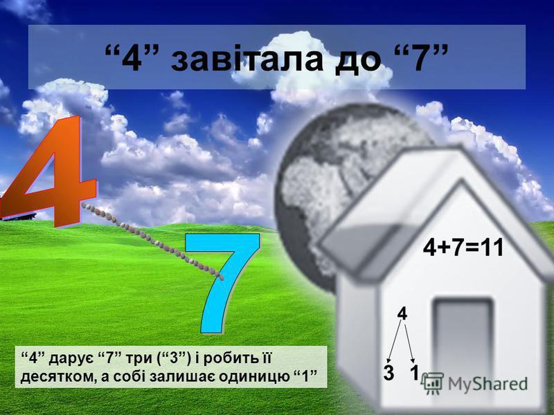 4 завітала до 7 4+7=11 4 31 4 дарує 7 три (3) і робить її десятком, а собі залишає одиницю 1