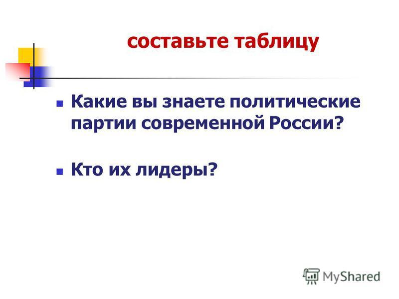 составьте таблицу Какие вы знаете политические партии современной России? Кто их лидеры?