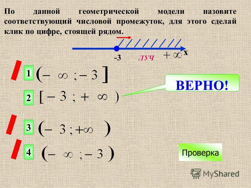 По данной геометрической модели назовите соответствующий числовой промежуток, для этого сделай клик по цифре, стоящей рядом. х -3 ВЕРНО! Проверка 1 2 4 3 ЛУЧ