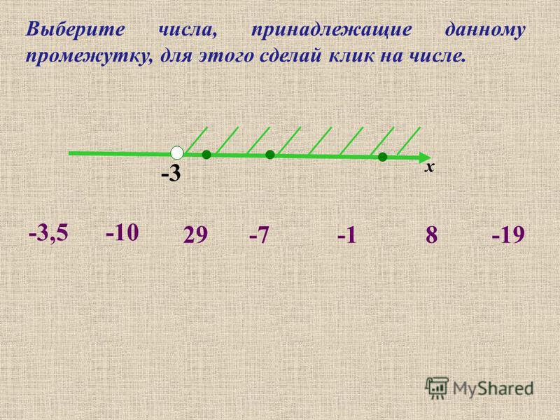 -3 х -10-3,5 -78-1929 Выберите числа, принадлежащие данному промежутку, для этого сделай клик на числе.