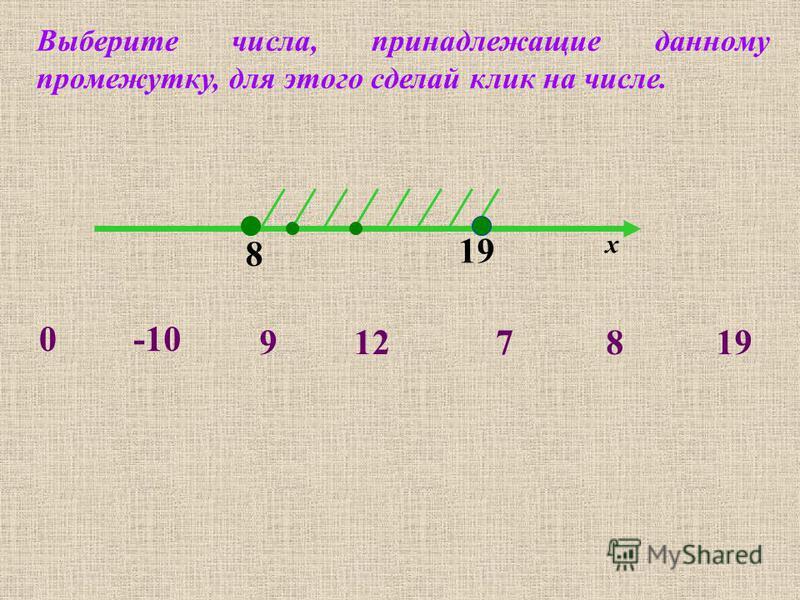 8 19 х -100 7819912 Выберите числа, принадлежащие данному промежутку, для этого сделай клик на числе.